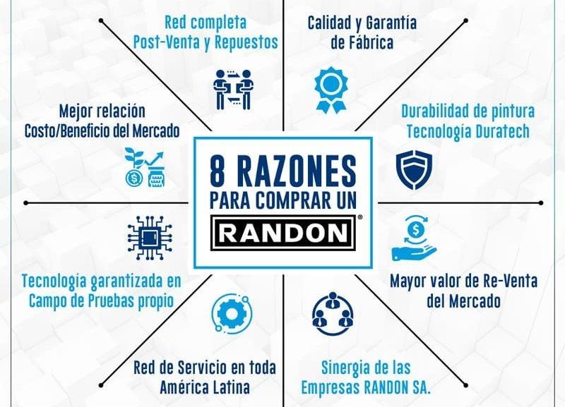 Razones para comprar un producto Randon