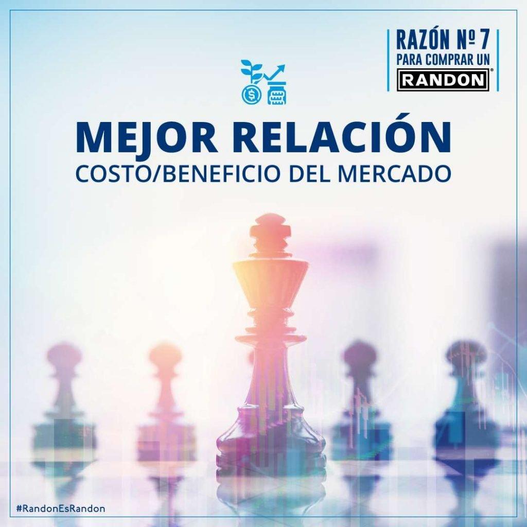 Razón 7: Mejor relación Costo/Beneficio del mercado.